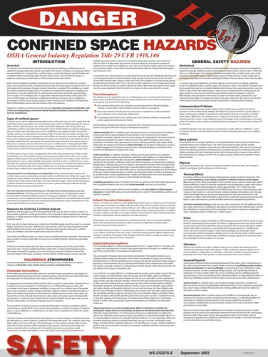 Confined Space Poster
